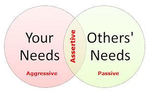Assertive-Behaviour.jpg