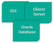 SuiteSolution Architecture Diagram