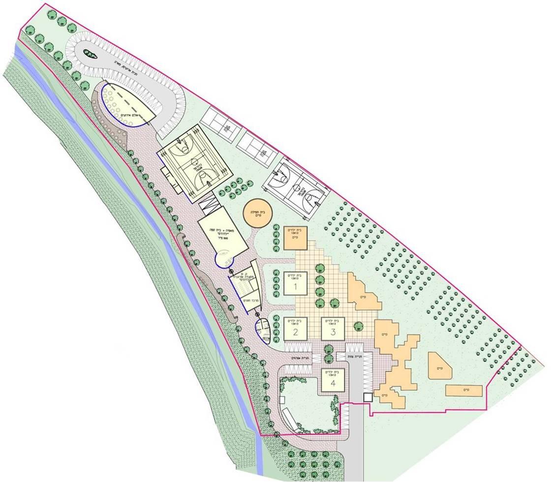 תכנון כפר ילדים ונוער