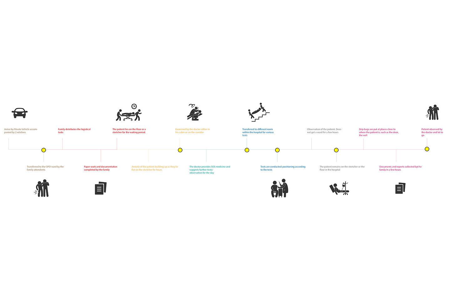 thesis presentation_portfolio_vidur madh