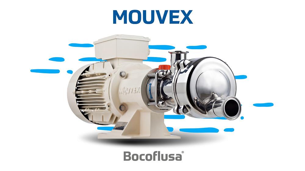 Bombas Mouvex