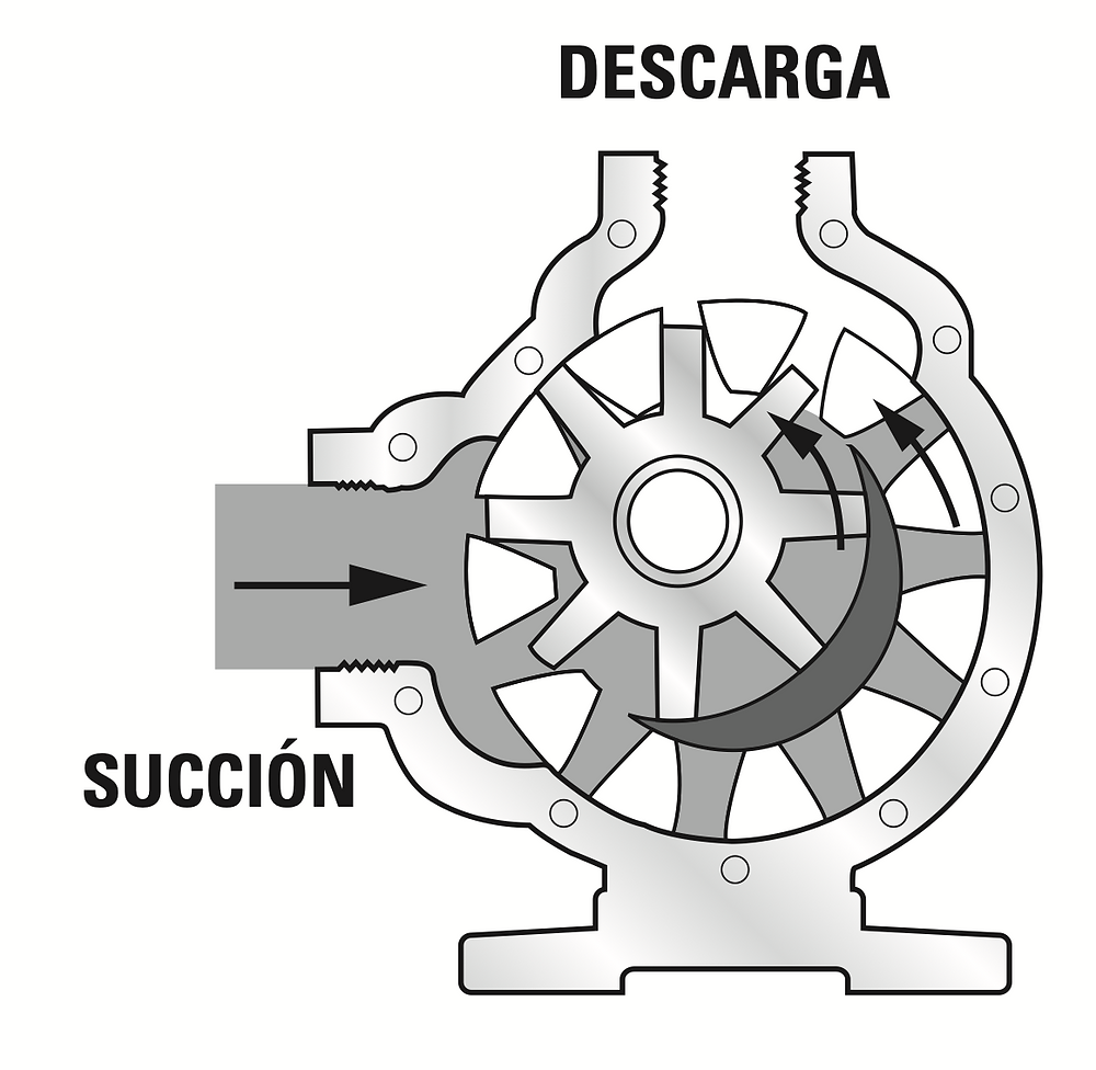 Envirogear Serie E, Bocoflusa