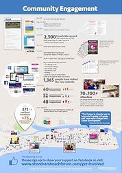 engagement-poster-factsheet.jpg