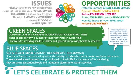 Green-Blue-Neighbourhood-Opportunities.png