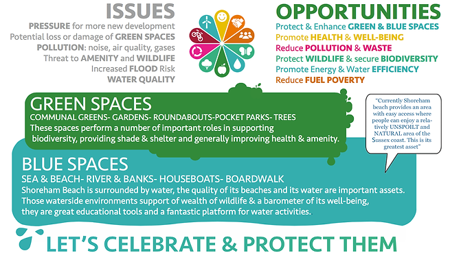Join the Green Working Group