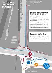 Ferry-Rd-Beach-Gateway-Proposal-movement.jpg