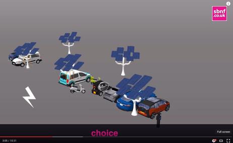 Solar electric car charging