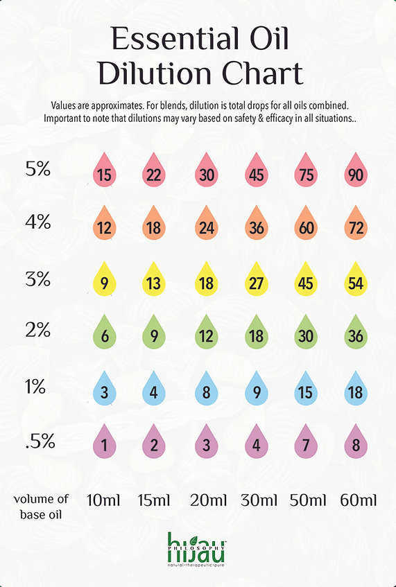 dilution guideline_resized.jpg