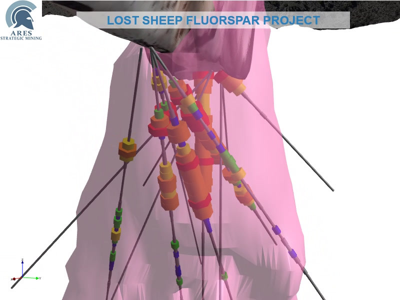 The 3D model of Ares' Lost Sheep fluorspar mine site