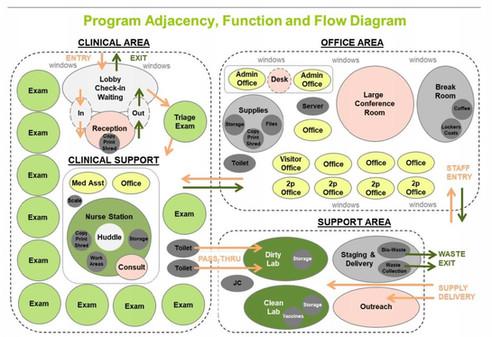 WSU CHC diagram.jpg