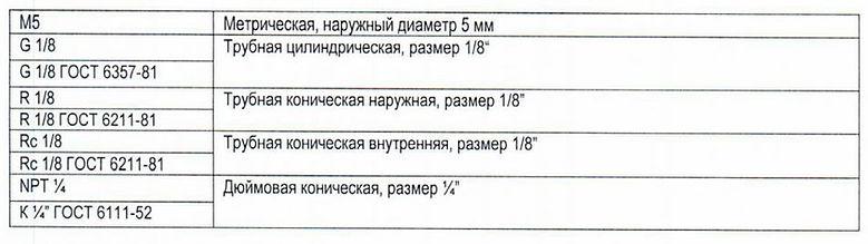 р о 3.JPG