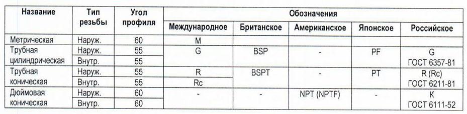 р о 2.JPG
