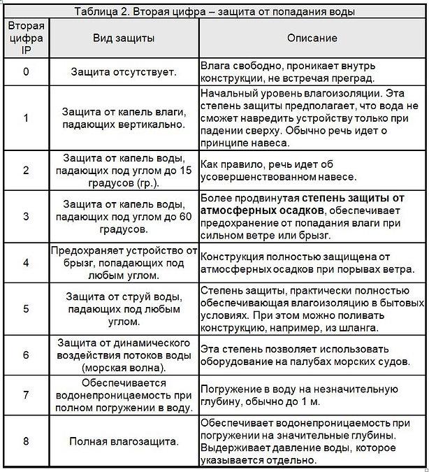 табл 2.JPG
