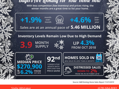 November Home Sales Report:          Buyers are Looking for Your Home.