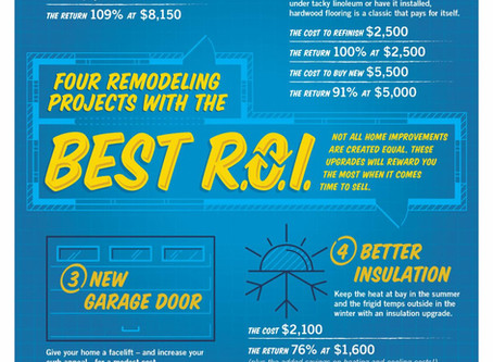 The Home Repairs with the Best Returns