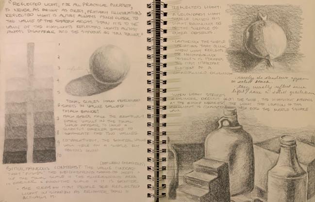 Sketchbook Research, 2019