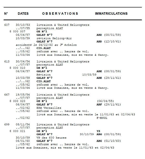 Affectations des Hiller n° 6 et 133, 613, 667 et 699