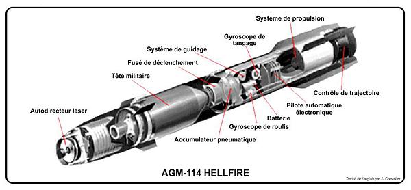 Vue éclatée AGM 114 hellfire