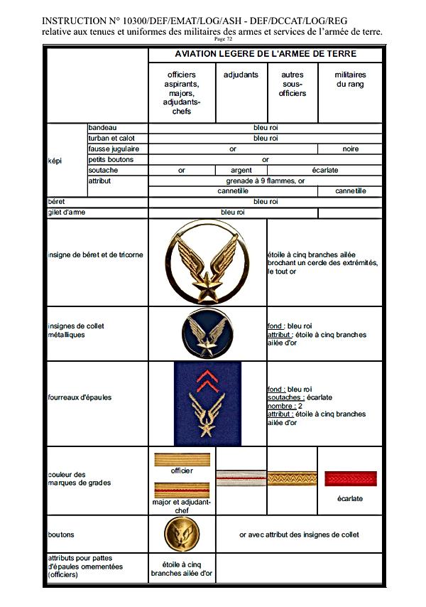 page 72 de l'Instruction 10300 relative aux tenues et uniformes de l'armée de terre concernant l'ALAT.