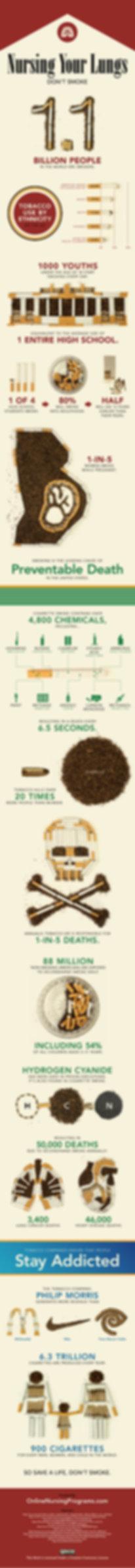 tobacco info graphic