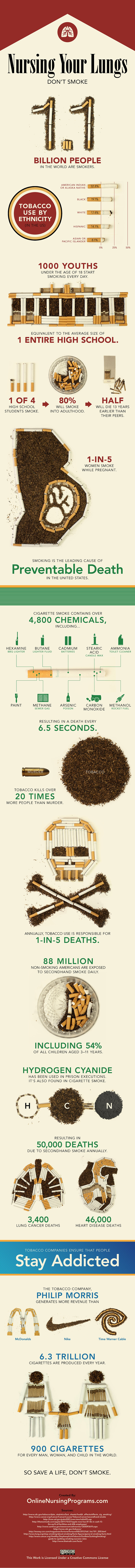 tobacco info graphic