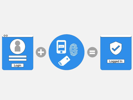 CX and Multi-factor Authentication?