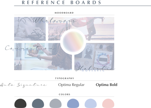 Wellness Graphic Kit - PLUS