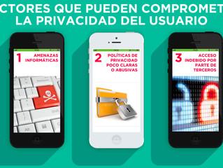 Factores que pueden comprometer la Privacidad del Usuario