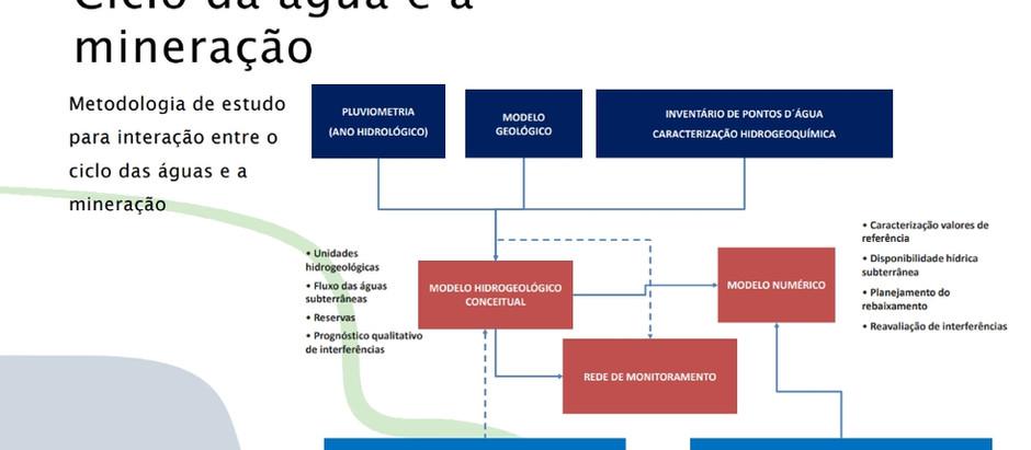 Hidrogeologia: processo fundamental para uma mineração segura e ambientalmente responsável