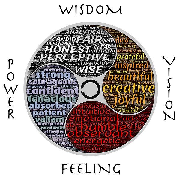 wisdom-666135_1920.jpg