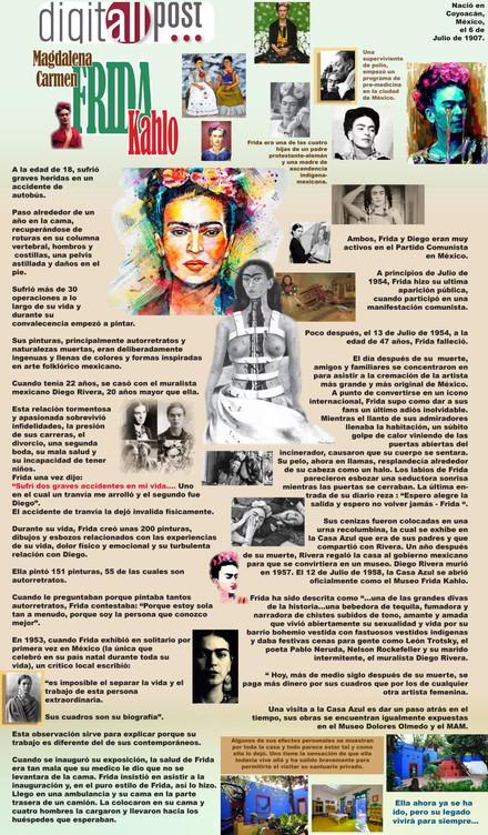 Frida y su legado a México