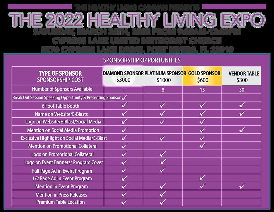HealthyLivingExpo_Sponsorship_2022.png