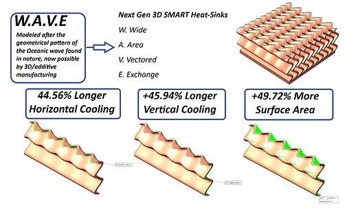 WAVE Next Gen 3D Smart Heat Sinks 33.jpg