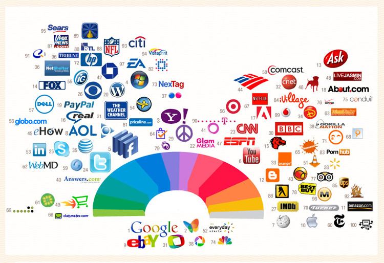 See how Brands can distinguish themselves by color