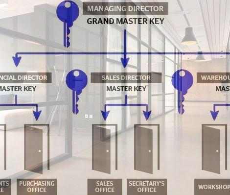 masterkey-system_edited.jpg