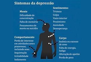 sintomas de depressao
