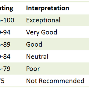 How to use the ratings guide?