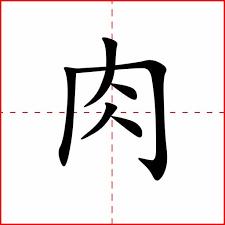 Le caractère chinois du jour [ròu]