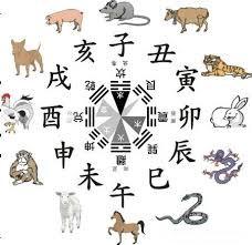 appendre le chinois