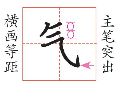 cours de chinois en ligne