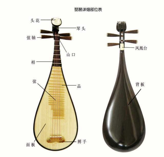 instrument de musique chinois