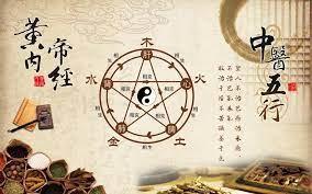 Le Classique interne de l'Empereur Jaune (黄帝内经 huáng dì nèi jīng)