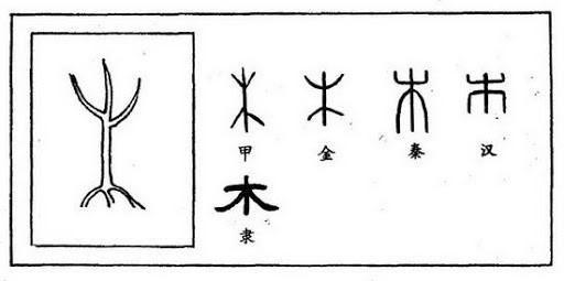 calligraphie chinoise