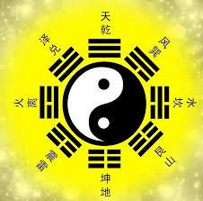 Le Ba gua (八卦) : Huit figures de divinations