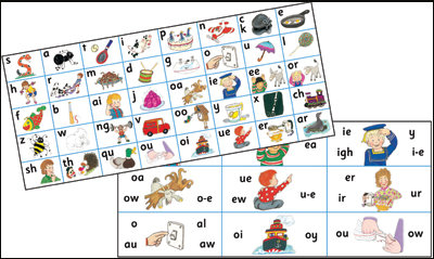 Jolly Phonics Letter Sound Strips (30)