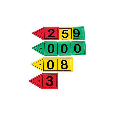 Decimal Place Value Arrows