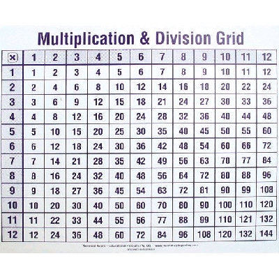 NT-0026 Magnetic Multiply and Divide Grid