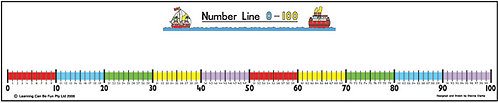 Student Number Line 0-100