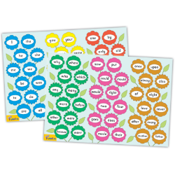 Jolly Phonics Tricky Word Poster