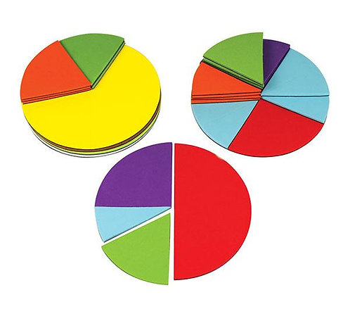 Fraction Circles Magnetic